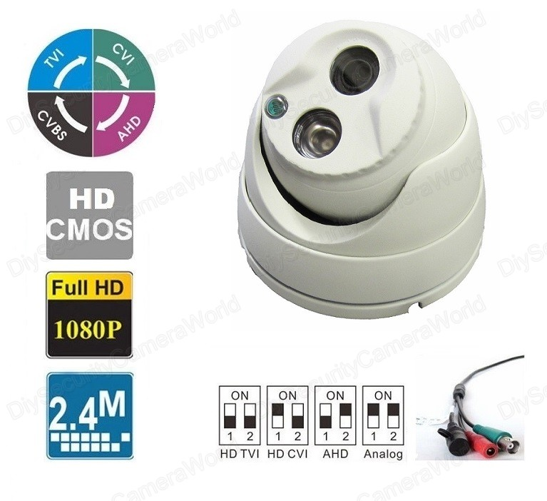 HD 3.6 mm Wide Angle View Outdoor Matrix IR Metal Housing